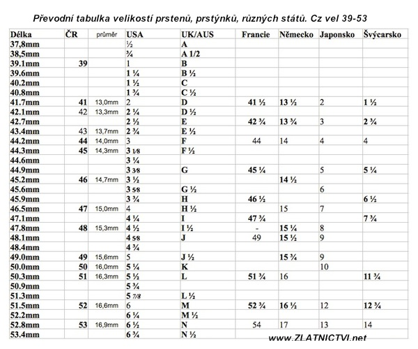 Velikost prstenu prstýnku TABULKA - Zlatnictví.net 5bf2c811c05